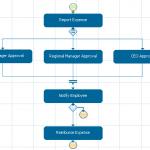 دانلود ترجمه الگوریتم مسیریابی موازی برپایه GA