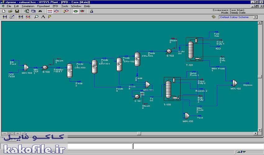 دانلود پاورپوینت شبيه سازي واحد توليد گاز سنتز