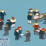 دانلود پاورپوینت نظام روابط کار در سازمان